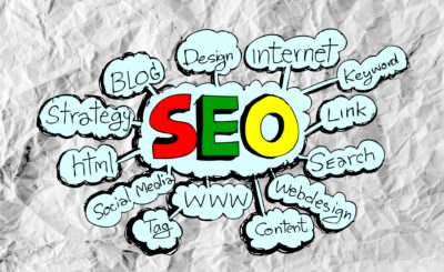 COVID-19 SEO Article